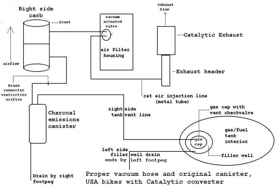f650 air line diagram 21 wiring diagram images wiring diagrams love stories co International 4700 Fuse Panel Diagram International Heavy Truck Wiring Diagrams
