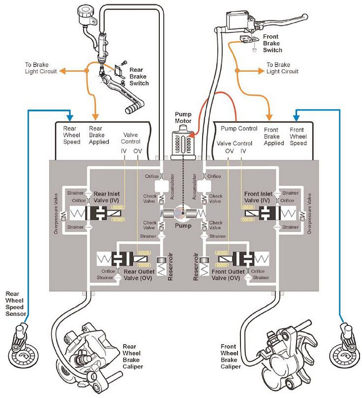 DIAGRAM] Ford F650 Abs Wiring Diagram FULL Version HD Quality Wiring Diagram  - DIAGRAMS4U.JOKERGIOCHI.ITjoker